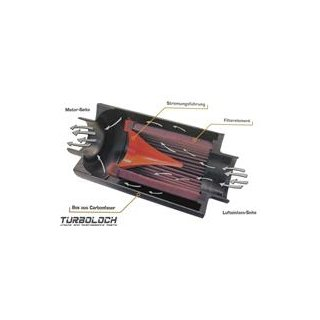 BMC Carbon Dynamic Airbox - ACCDASP-09T - 1,9l TDI 130-150PS